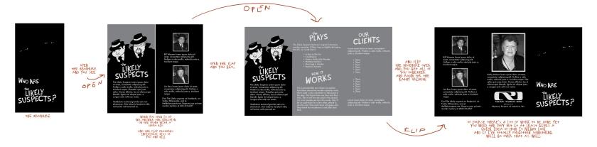 brochure-flow