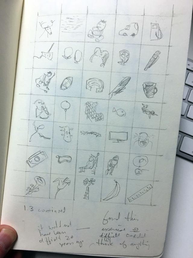 ivan-brunetti-cartooning-exercise-1-3b